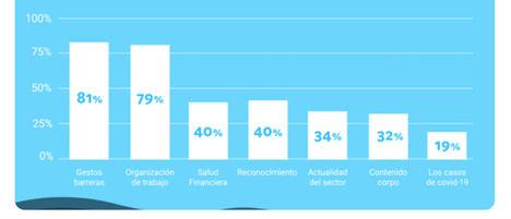 La alta dirección actuó como portavoz en el 79% de las empresas durante el confinamiento