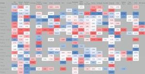 La analítica de datos ingrediente clave en los restaurantes según Braintrust
