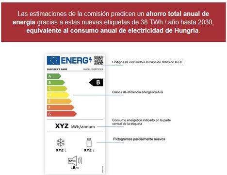 Label 2020, acompañando la introducción del nuevo etiquetado energético