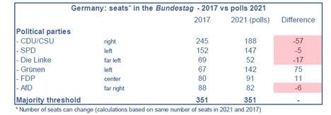 La economía alemana al final de la era Merkel