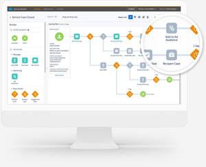 La nueva revolución del marketing: Inteligencia predictiva, segmentación y personalización de emails