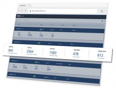 La nueva versión de M2Web ofrece una supervisión sencilla de los KPIs (key performance indicators, indicadores clave de rendimiento) de las máquinas conectadas a Ewon
