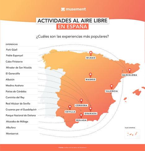Las 15 experiencias al aire libre preferidas de los españoles