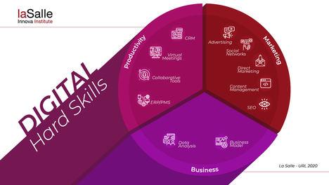 Las hard skills claves de los profesionales del turismo para el PostCOVID-19