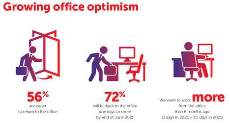 Las salas de reuniones cobran protagonismo en el entorno de trabajo híbrido