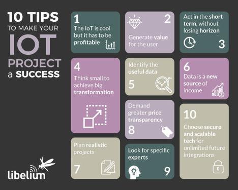 Libelium revela diez consejos para que tu proyecto IoT sea un éxito