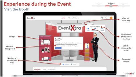 Los asistentes pueden comprobar la información, descargar documentos, iniciar una charla privada y programar una reunión con el representante en la plataforma.
