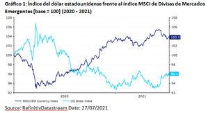 Los bancos centrales vuelven a estar en el punto de mira
