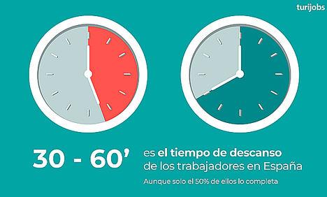 Los españoles pierden más de 50.000€ realizando horas extras