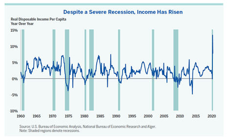 Los estadounidenses tienen más ingresos, pero consumen menos, ¿qué supone para el futuro?