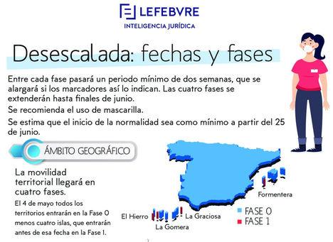 Lefebvre resuelve las dudas del Plan de desescalada: fechas y claves