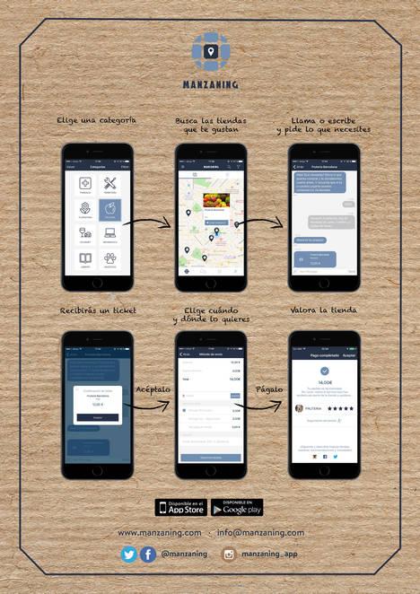 Manzaning, la app que recupera las compras de barrio se estrena en Barcelona con más de 500 tiendas afiliadas