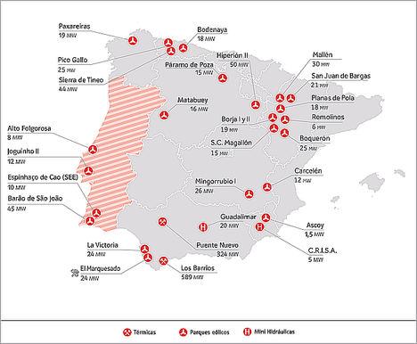 Mapa Generación Viesgo 2018.