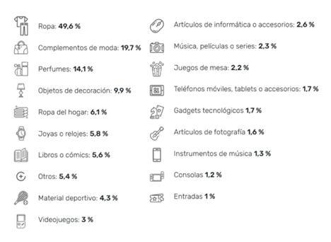 Más del 40% de los españoles afirma haber vendido regalos que no quería quedarse