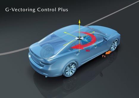 Mazda presenta el sistema G-Vectoring Control Plus