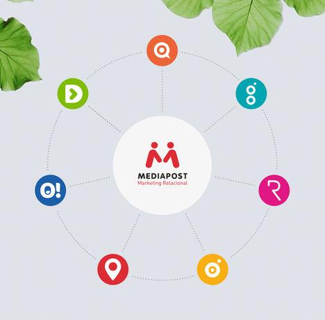 Ofertia se incorpora a Mediapost en su apuesta por el drive-to-store digital