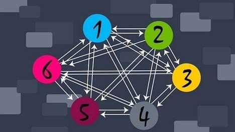 Los cinco errores más comunes en Networking
