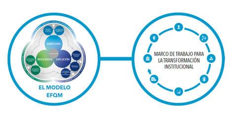 Ocho claves para transformar las administraciones públicas y encaminarlas hacia el futuro
