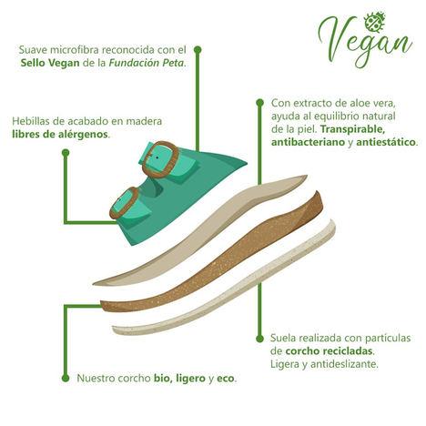 La firma Yokono apuesta por el calzado vegano en el lanzamiento de su nueva colección