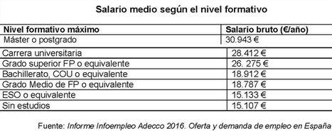 Solo dos de cada cien ofertas de empleo en España solicitan titulación de postgrado