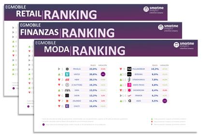 Nace el estudio EGMobile® que ofrece el ranking de las app y marcas que triunfan en el mundo móvil