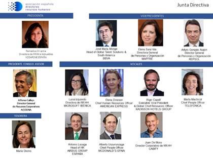 Nueva Junta Directiva de la Asociación Española de Directores de Recursos Humanos