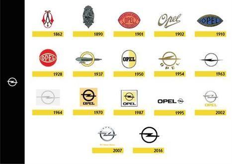 Historia del logo del Opel