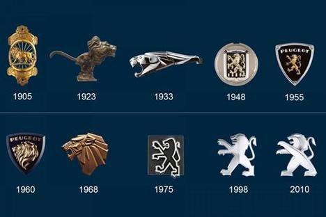 El León de Peugeot, el logo más antiguo de la automoción cumpleaños