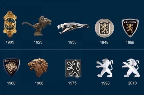 La asombrosa historia del logo de Peugeot