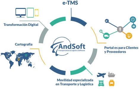 AndSoft apuesta por la transformación digital y la logística 4.0 en su stand H17 para Logístics & Distribution Madrid 2017