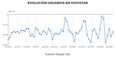 ¿Por qué Movistar no hace ofertas durante el Black Friday?