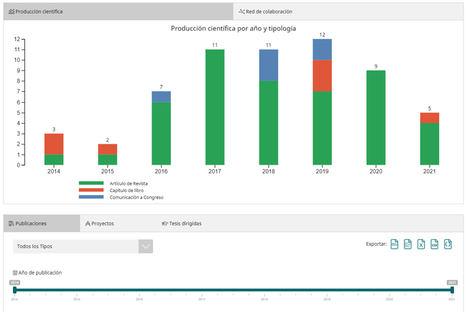 El Portal del Personal Investigador de la Universidad de Cantabria supera en más de un 500% su objetivo de usuarios