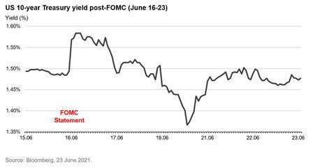 Los inversores deberían recordar que Powell no es un gestor de bonos