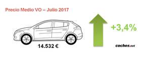 El precio del VO se sitúa en 14.532€