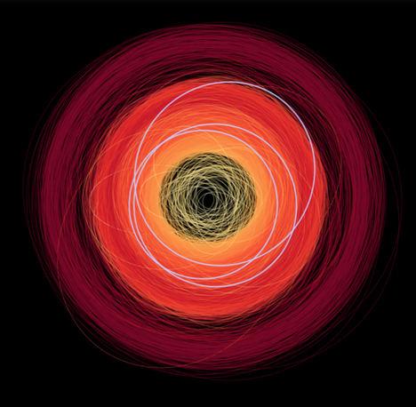 Primer asteroide descubierto por Gaia.