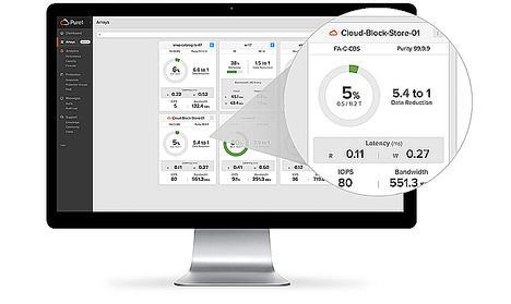 Pure Storage proporciona una nube híbrida unificada y lanza el nuevo Cloud Data Services