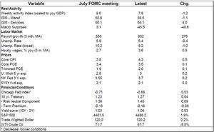 Qué esperar de Jackson Hole: pocas noticias sobre el tapering, más detalles sobre el marco político