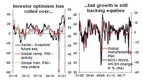 ¿Qué nos espera en septiembre? Repaso global de perspectivas de Generali Investments