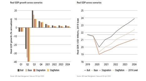 ¿Qué pasará con la inflación?