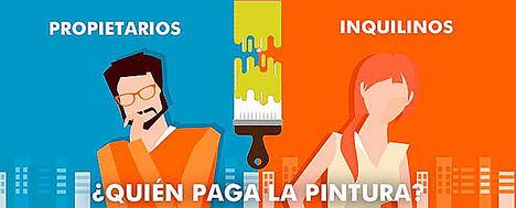 ¿Quién paga la pintura de un piso en alquiler? Pintores Madrid Capital lo aclara
