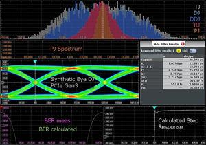 Rohde & Schwarz mejora la depuración de la integridad de señal con el innovador enfoque de la descomposición de jitter en sus osciloscopios
