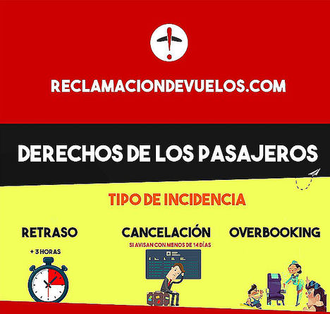 Reclamación de Vuelos planta cara en 2019 al overbooking, una práctica legal que exige indemnización
