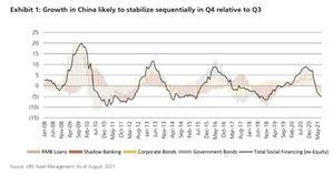 Recuperación económica: dónde encontrar rentabilidad en este nuevo escenario