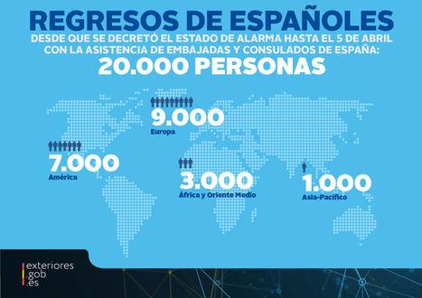 Exteriores crea una plataforma para facilitar el contacto de viajeros bloqueados con residentes españoles en el extranjero