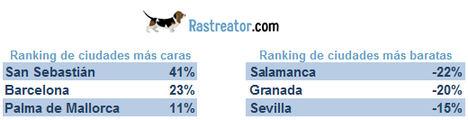 Salamanca, Granada y Sevilla, las ciudades más baratas para ir de vacaciones