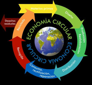 La Economía Circular evitará que el 54% de los materiales de la construcción se envíen al vertedero