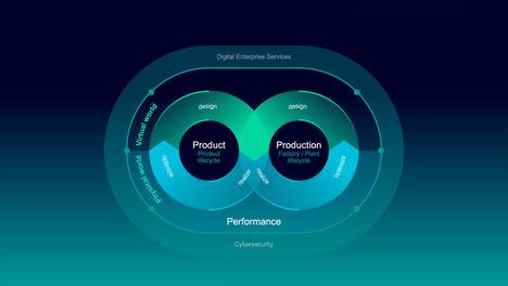 Siemens impulsa en Hannover Messe la fusión de los mundos físico y virtual para una industria más flexible y sostenible
