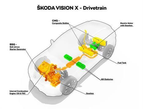 Estreno mundial de Skoda en Ginebra