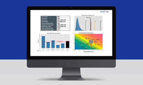 Summa crea Brand Risk, un modelo y un software avanzados para la gestión de los riesgos que afectan a las marcas