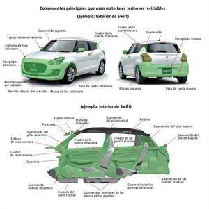 Compromiso de Suzuki con el reciclaje